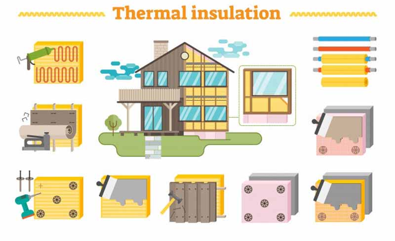 What are the advantages of Thermal Insulation at the Home (3)