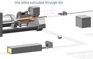 What is Aluminum Extrusion (2)
